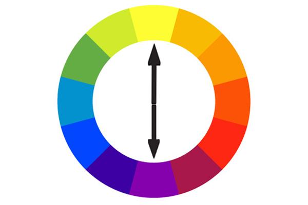 schéma chromatique